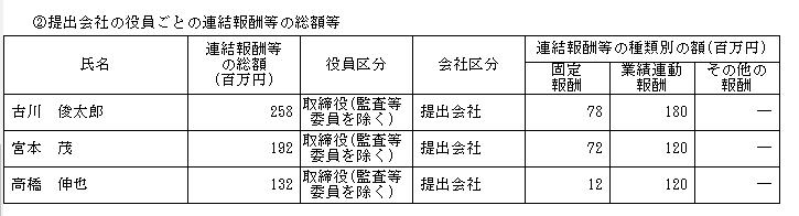 f:id:umimizukonoha:20201026215101p:plain