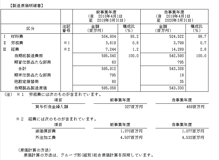 f:id:umimizukonoha:20201026232749p:plain