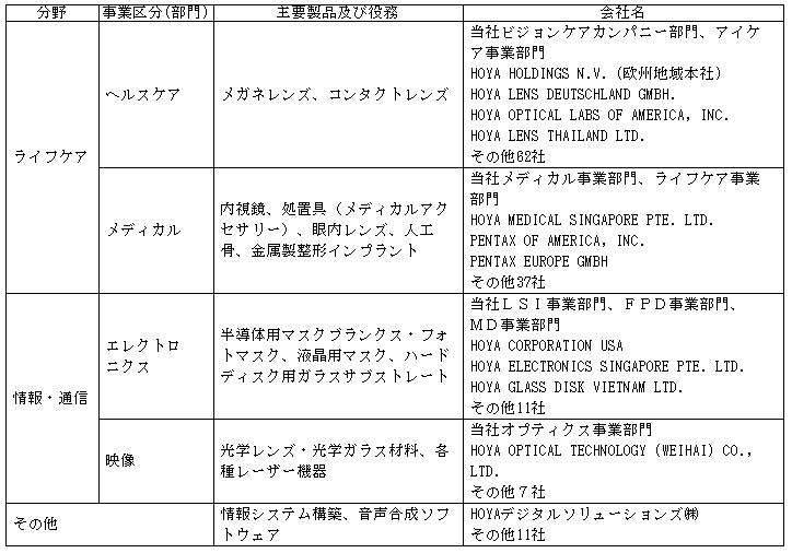 f:id:umimizukonoha:20201027214540p:plain