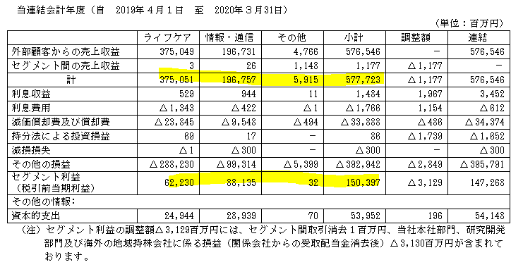 f:id:umimizukonoha:20201027224840p:plain
