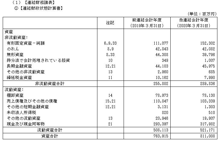 f:id:umimizukonoha:20201028003254p:plain