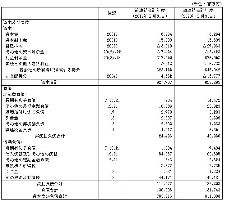 f:id:umimizukonoha:20201028012151p:plain