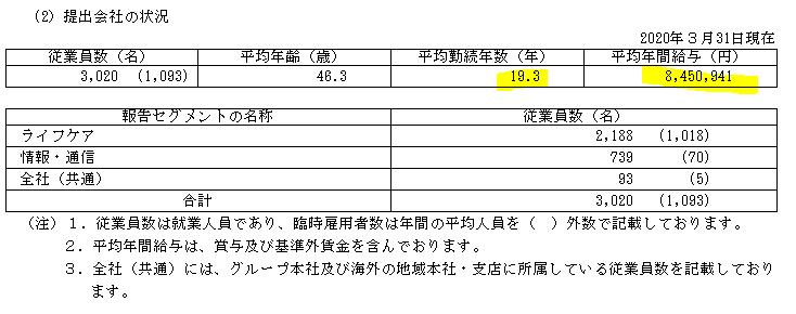 f:id:umimizukonoha:20201028014305p:plain