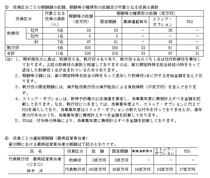 f:id:umimizukonoha:20201028014941p:plain