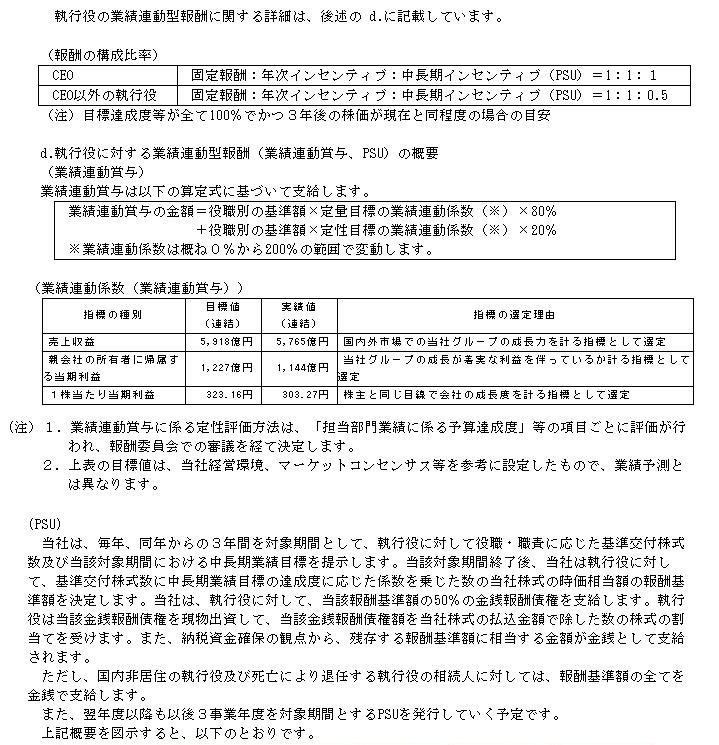 f:id:umimizukonoha:20201028015155p:plain