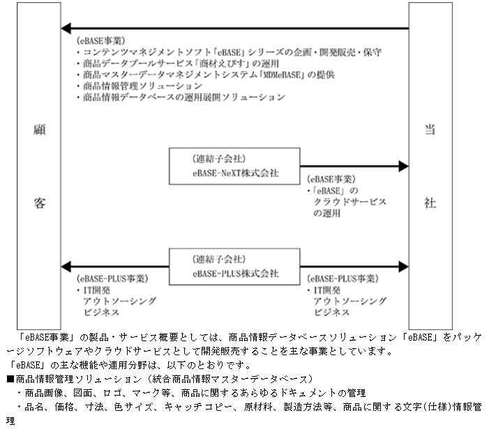 f:id:umimizukonoha:20201030213630p:plain