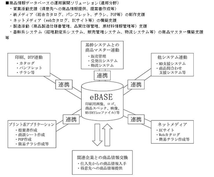f:id:umimizukonoha:20201030213740p:plain