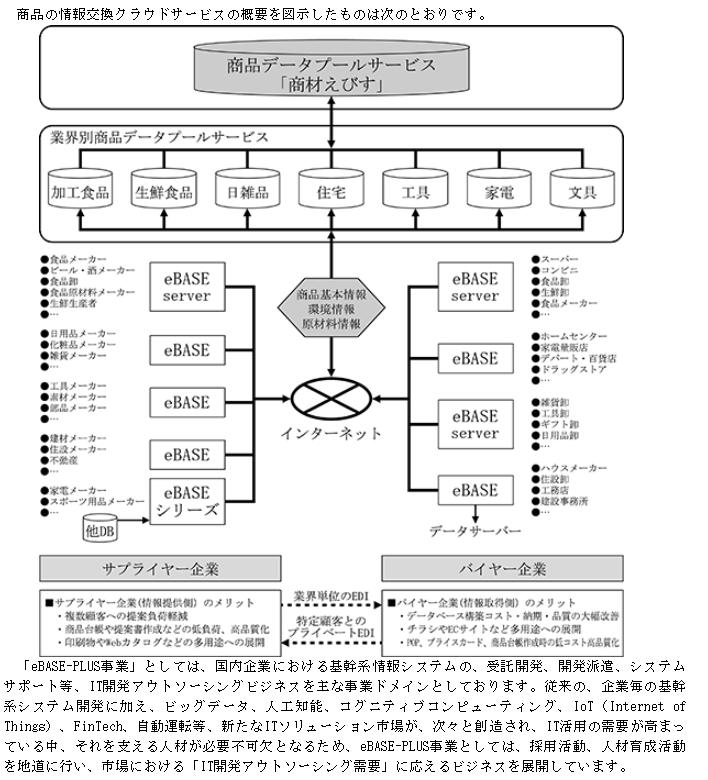 f:id:umimizukonoha:20201030213909p:plain