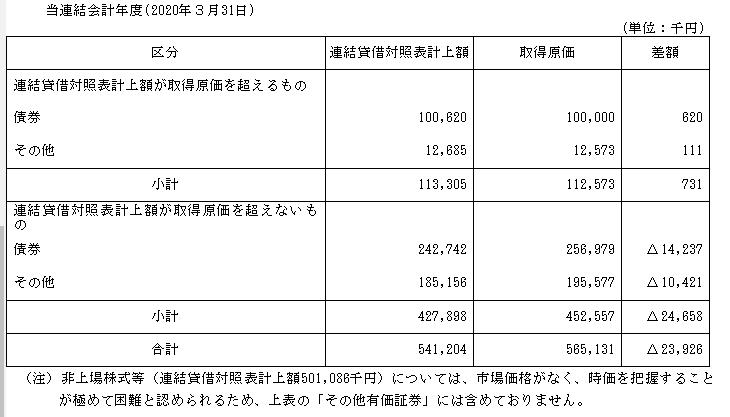 f:id:umimizukonoha:20201031015525p:plain