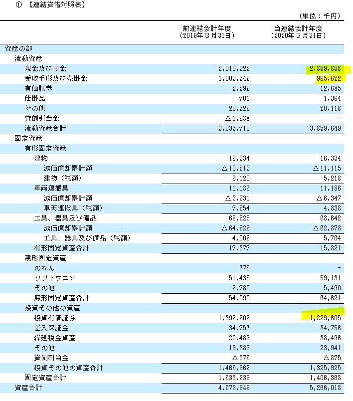 f:id:umimizukonoha:20201031020333p:plain