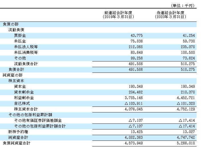 f:id:umimizukonoha:20201031021213p:plain