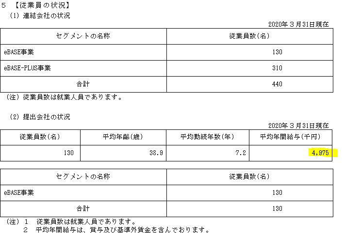 f:id:umimizukonoha:20201031022221p:plain