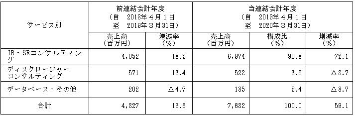 f:id:umimizukonoha:20201101231423p:plain