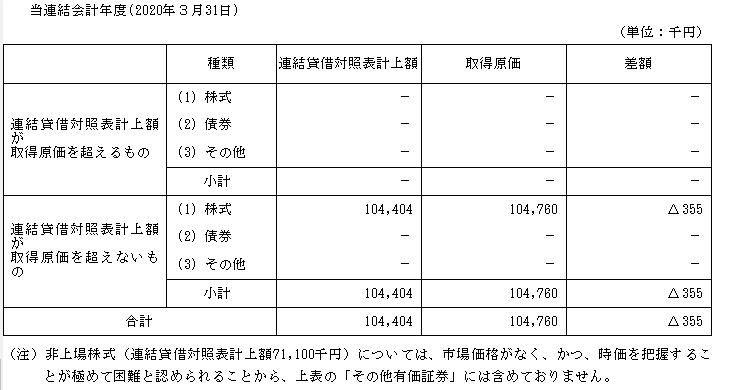 f:id:umimizukonoha:20201103013347p:plain