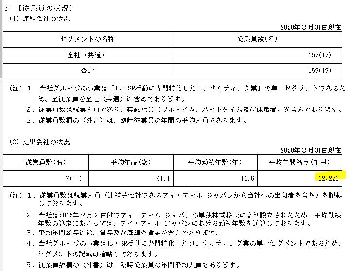 f:id:umimizukonoha:20201103022239p:plain
