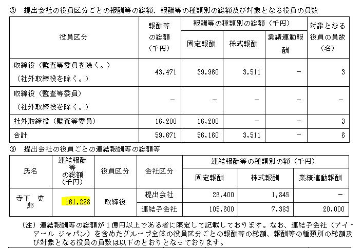 f:id:umimizukonoha:20201103022629p:plain