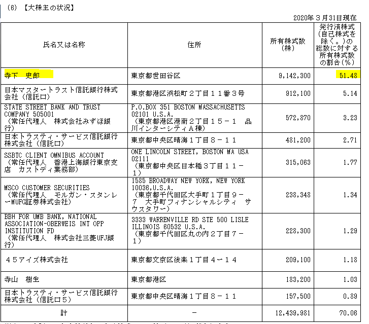 f:id:umimizukonoha:20201103023449p:plain
