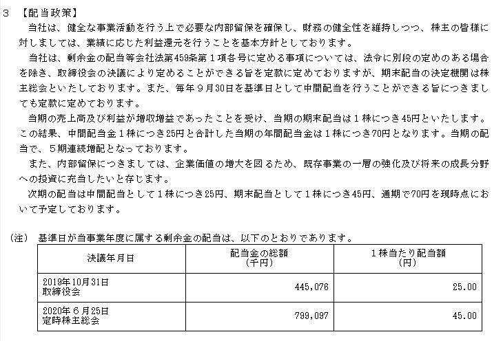 f:id:umimizukonoha:20201103023822p:plain