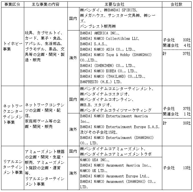 f:id:umimizukonoha:20201104222145p:plain