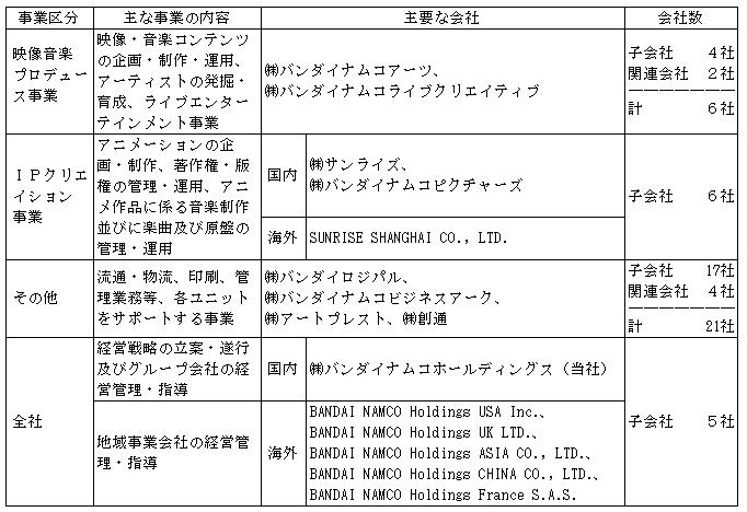 f:id:umimizukonoha:20201104222233p:plain