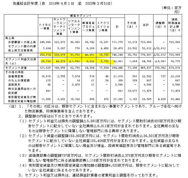 f:id:umimizukonoha:20201104230604p:plain