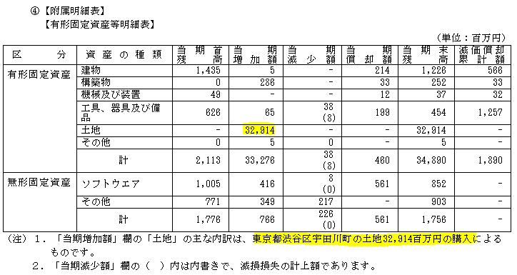 f:id:umimizukonoha:20201105010227p:plain