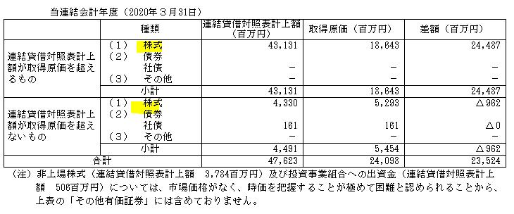 f:id:umimizukonoha:20201105014637p:plain
