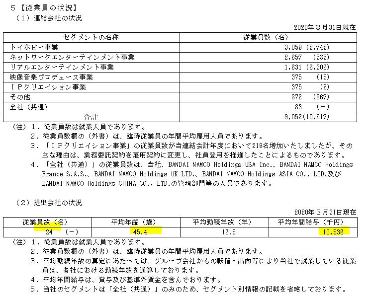f:id:umimizukonoha:20201105021421p:plain