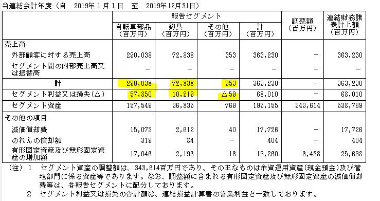 f:id:umimizukonoha:20201107234920p:plain