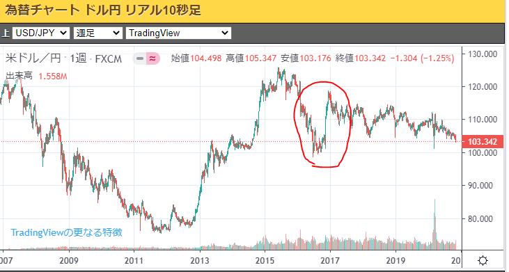 f:id:umimizukonoha:20201108001631p:plain
