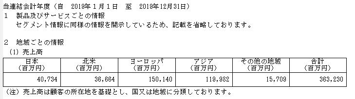 f:id:umimizukonoha:20201108001940p:plain