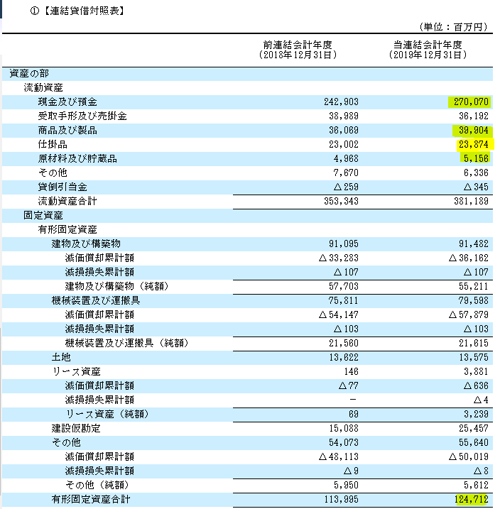 f:id:umimizukonoha:20201108024551p:plain