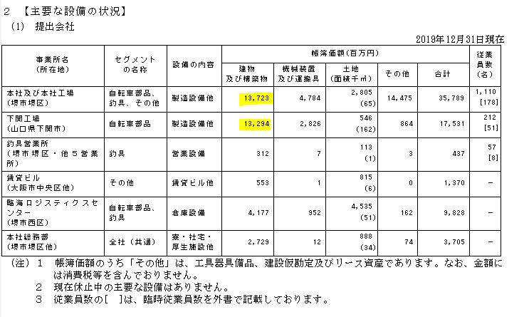 f:id:umimizukonoha:20201108030152p:plain