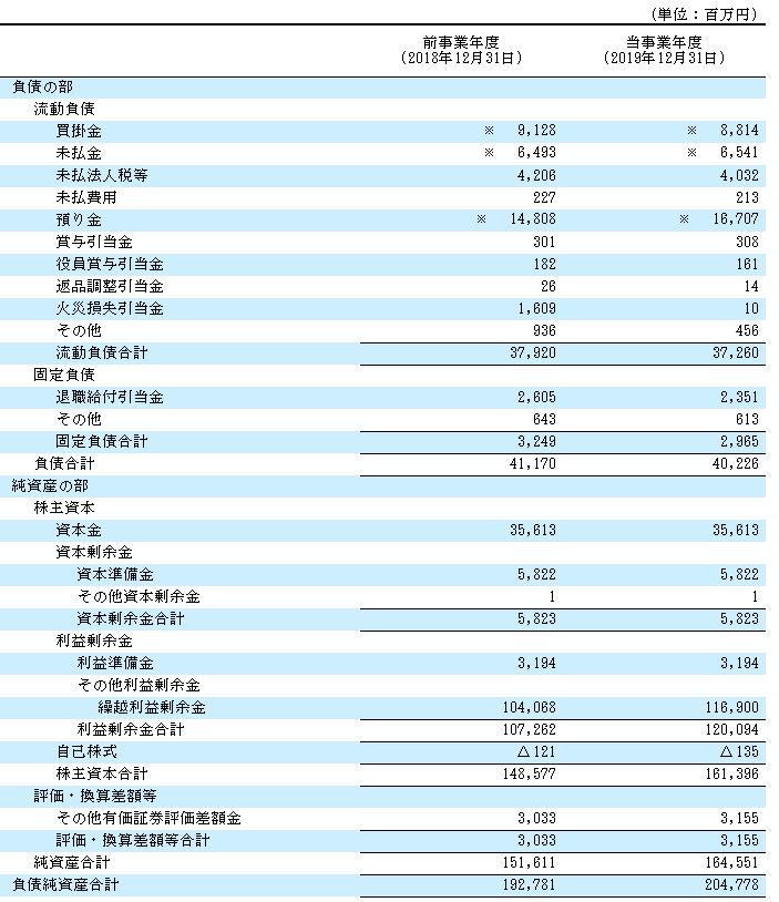 f:id:umimizukonoha:20201108031831p:plain