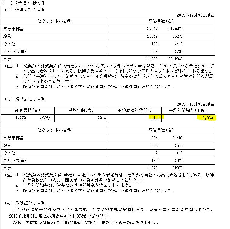 f:id:umimizukonoha:20201108032336p:plain