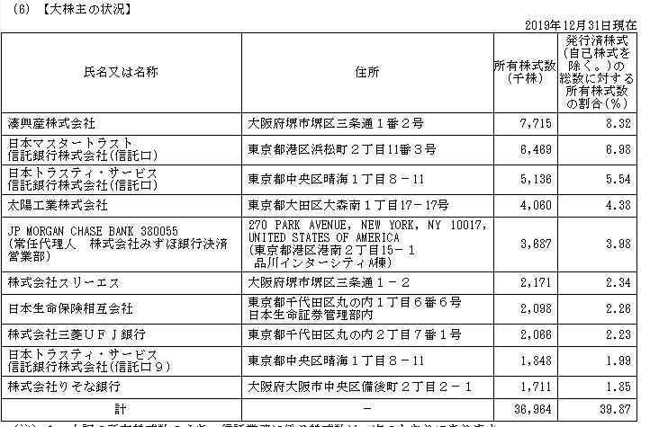 f:id:umimizukonoha:20201108034553p:plain