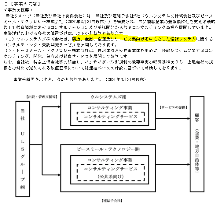 f:id:umimizukonoha:20201110221646p:plain
