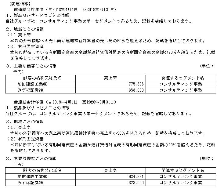 f:id:umimizukonoha:20201110231300p:plain