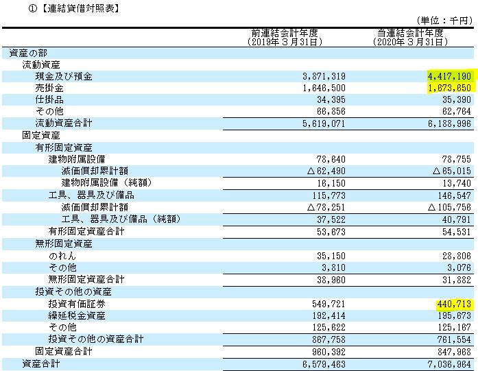 f:id:umimizukonoha:20201111222429p:plain