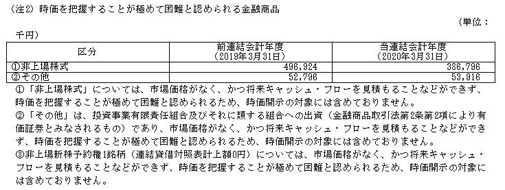 f:id:umimizukonoha:20201111223401p:plain