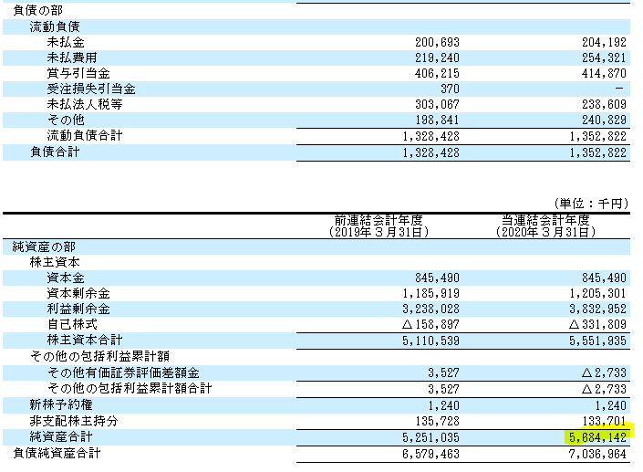 f:id:umimizukonoha:20201111223711p:plain