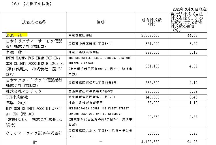 f:id:umimizukonoha:20201111231111p:plain