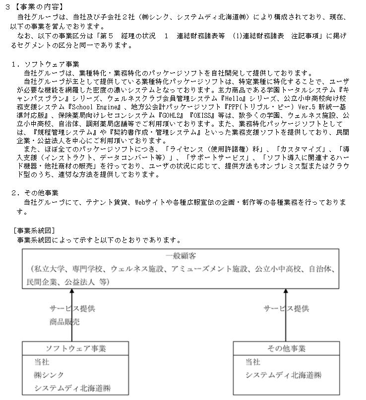 f:id:umimizukonoha:20201113000225p:plain