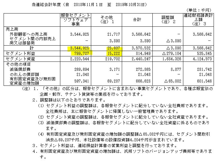 f:id:umimizukonoha:20201113002625p:plain