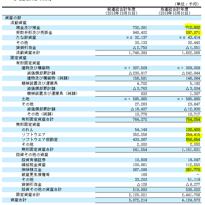 f:id:umimizukonoha:20201113121445p:plain