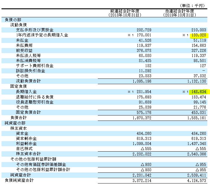 f:id:umimizukonoha:20201113130602p:plain