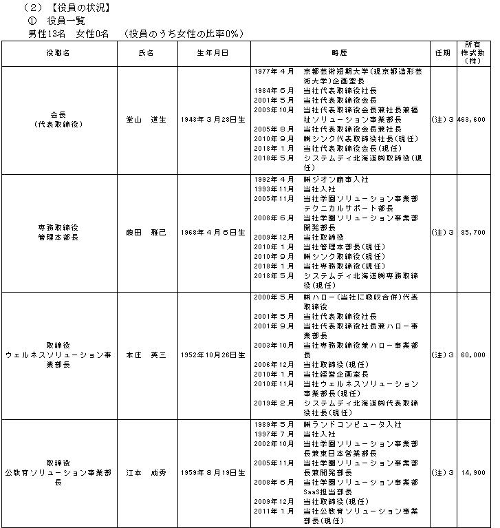 f:id:umimizukonoha:20201113131809p:plain
