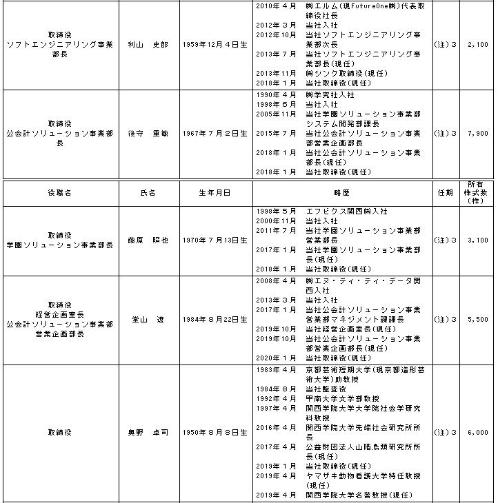 f:id:umimizukonoha:20201113131850p:plain
