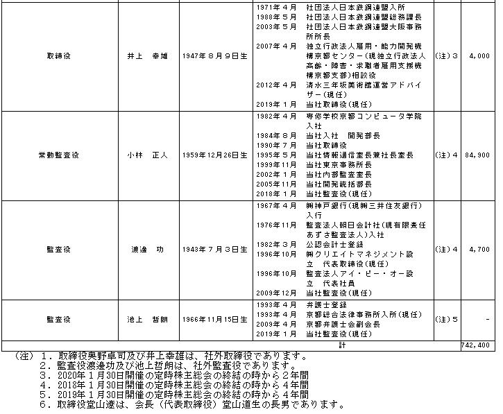f:id:umimizukonoha:20201113131928p:plain