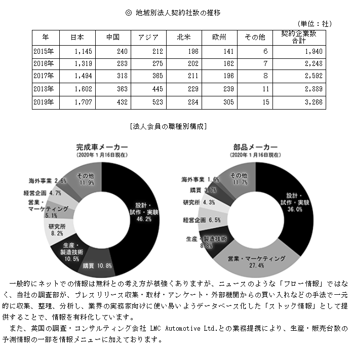 f:id:umimizukonoha:20201117205726p:plain